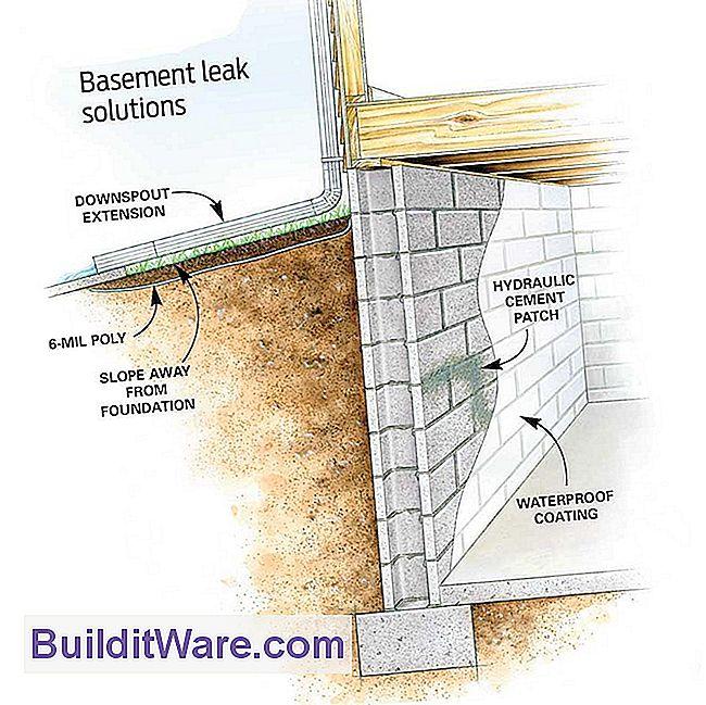 9 Affordable Ways To Dry Up Your Wet Basement For Good: Wasser Im Keller Bei Starkem Regen. Stunning Unwetter Keller Und Tiefgaragen Unter Wasser With