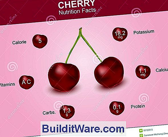 Cherry Facts