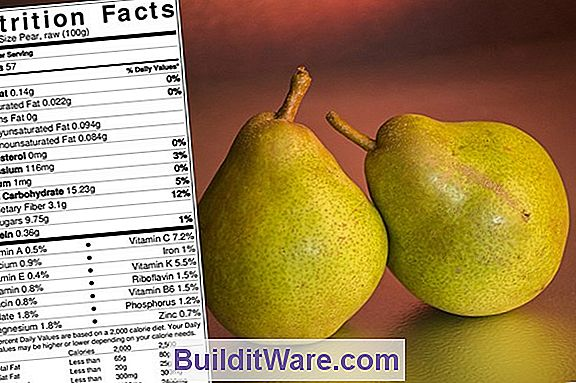 Pear Facts