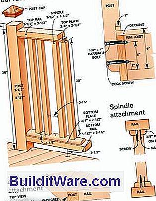 Diese Abbildungen Zeigen, Wie Die Schienen Montiert Und Am Deck Befestigt  Werden.
