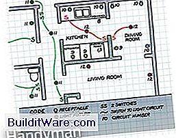 Verhindert elektrische Überlastung - Nützliche Hinweise Zu ...