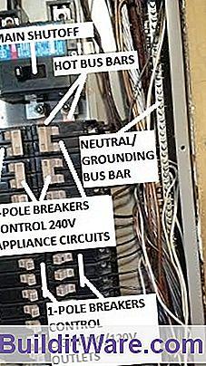 Elektrische Schalttafeln und Leistungsschalter: Wie sie ihren Job ...