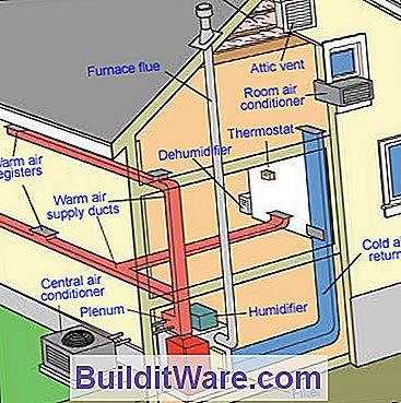 Wie funktioniert das Heizen und Kühlen Ihres Hauses? - Nützliche ...