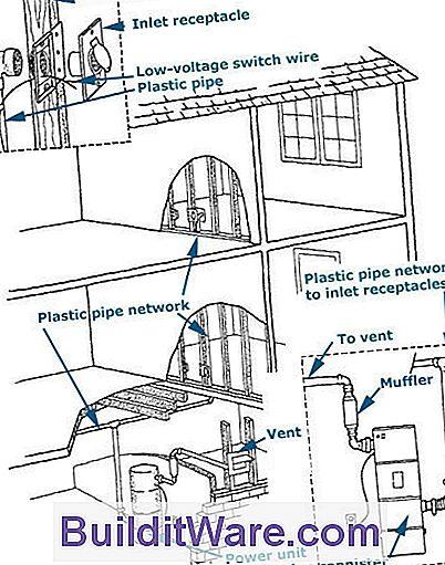 Wie man ein zentrales Vakuumsystem installiert - Nützliche Hinweise ...